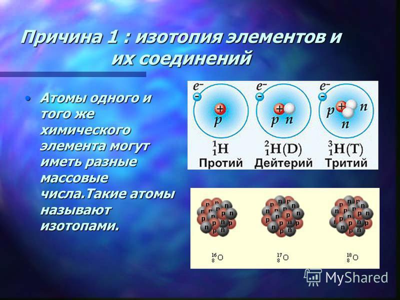Причина 1 : изотопия элементов и их соединений Атомы одного и того же химического элемента могут иметь разные массовые числа.Такие атомы называют изотопами.Атомы одного и того же химического элемента могут иметь разные массовые числа.Такие атомы назы