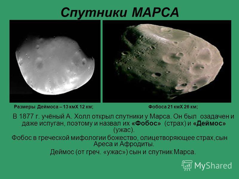 Спутники МАРСА Размеры Деймоса – 13 кмХ 12 км; Фобоса 21 кмХ 26 км; В 1877 г. учёный А. Холл открыл спутники у Марса. Он был озадачен и даже испуган, поэтому и назвал их «Фобос» (страх) и «Деймос» (ужас). Фобос в греческой мифологии божество, олицетв