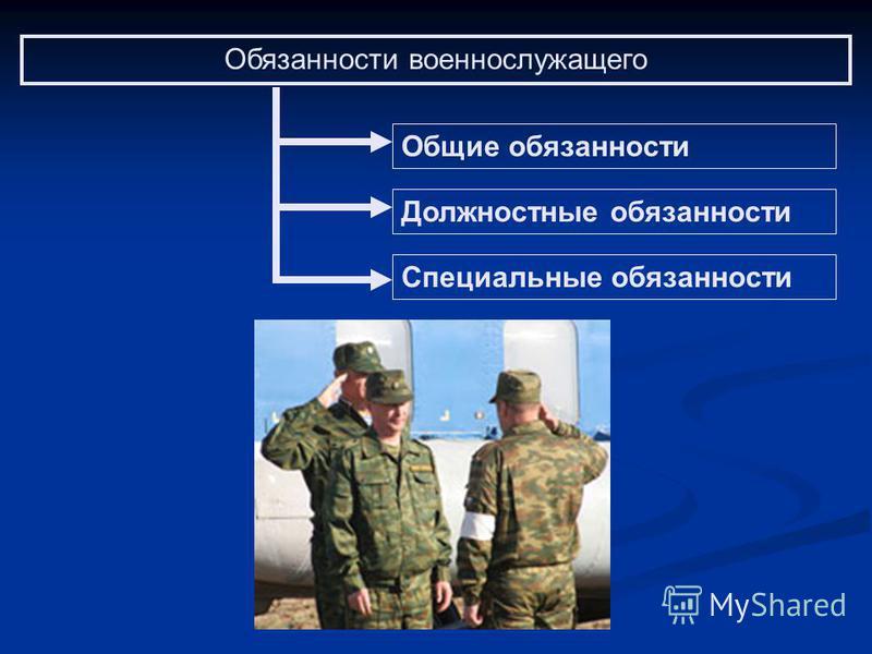 Обязанности военнослужащего Специальные обязанности Должностные обязанности Общие обязанности