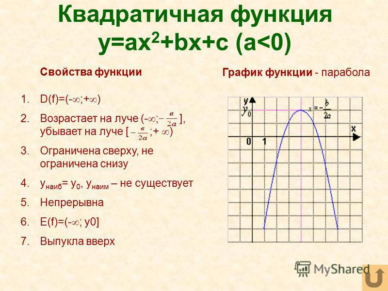Квадратичная функция y=ax 2 +bx+c (a