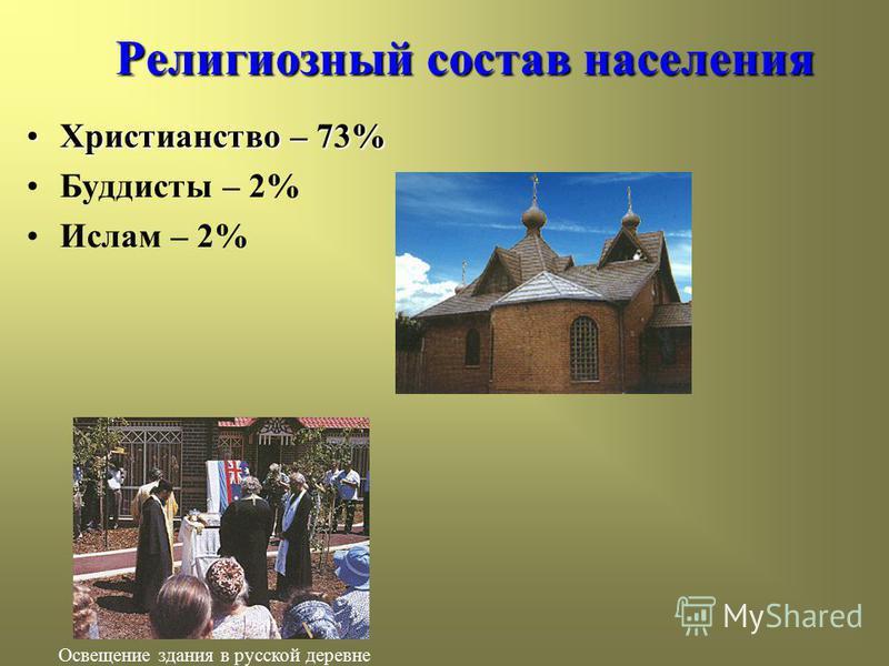 Религиозный состав населения Христианство – 73%Христианство – 73% Буддисты – 2% Ислам – 2% Освещение здания в русской деревне