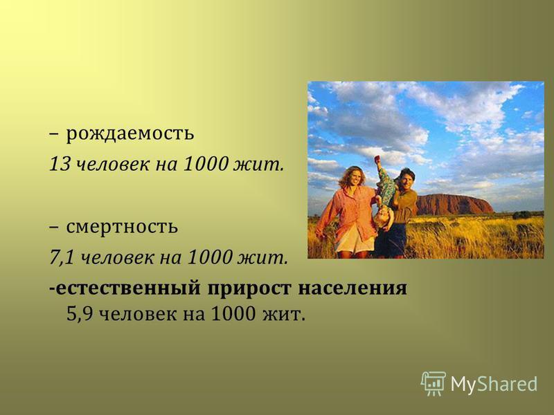 –рождаемость 13 человек на 1000 жит. –смертность 7,1 человек на 1000 жит. -естественный прирост населения 5,9 человек на 1000 жит.