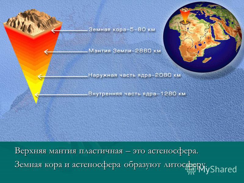 Верхняя мантия пластичная – это астеносфера. Земная кора и астеносфера образуют литосферу.