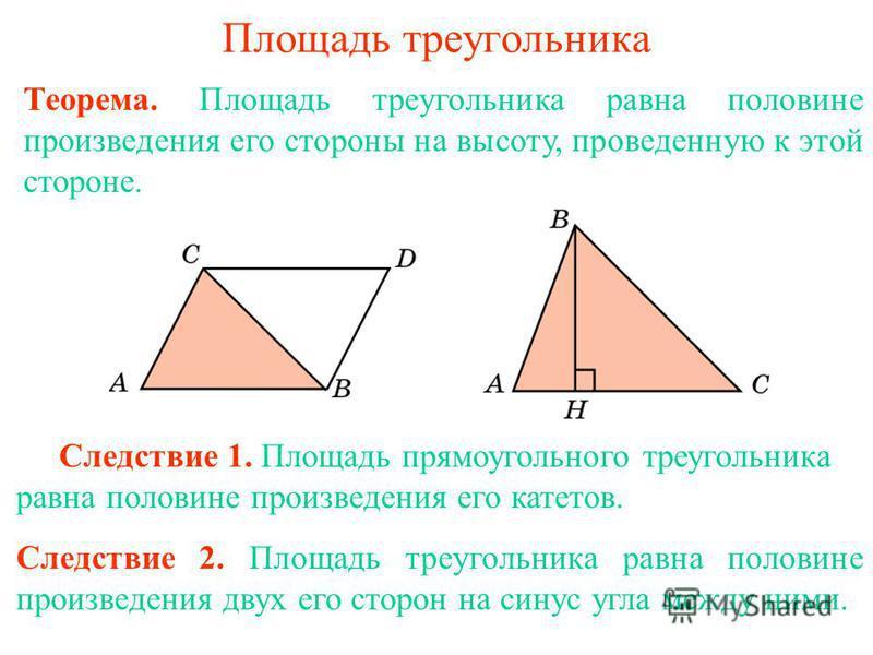 Площадь треугольника Теорема. Площадь треугольника равна половине произведения его стороны на высоту, проведенную к этой стороне. Следствие 1. Площадь прямоугольного треугольника равна половине произведения его катетов. Следствие 2. Площадь треугольн