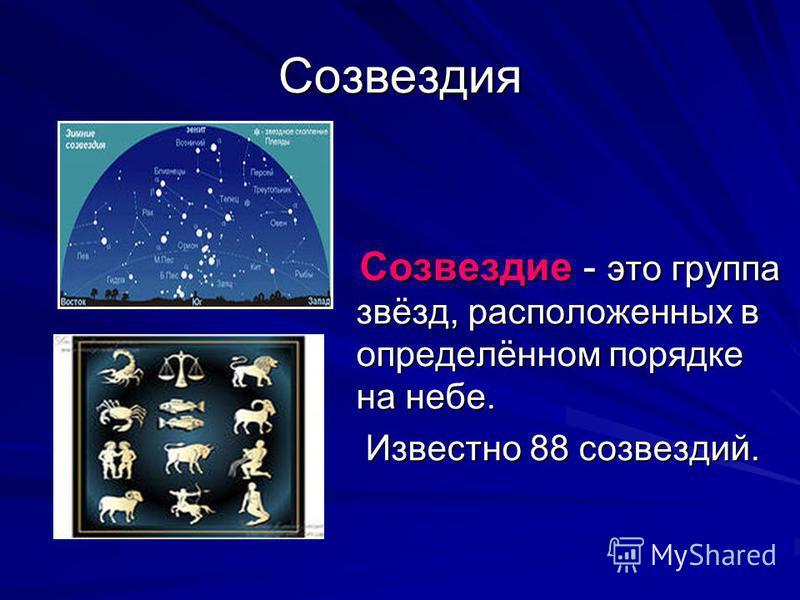 Созвездия Созвездие - это группа звёзд, расположенных в определённом порядке на небе. Созвездие - это группа звёзд, расположенных в определённом порядке на небе. Известно 88 созвездий. Известно 88 созвездий.