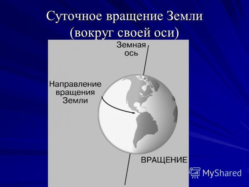 Суточное вращение Земли (вокруг своей оси)