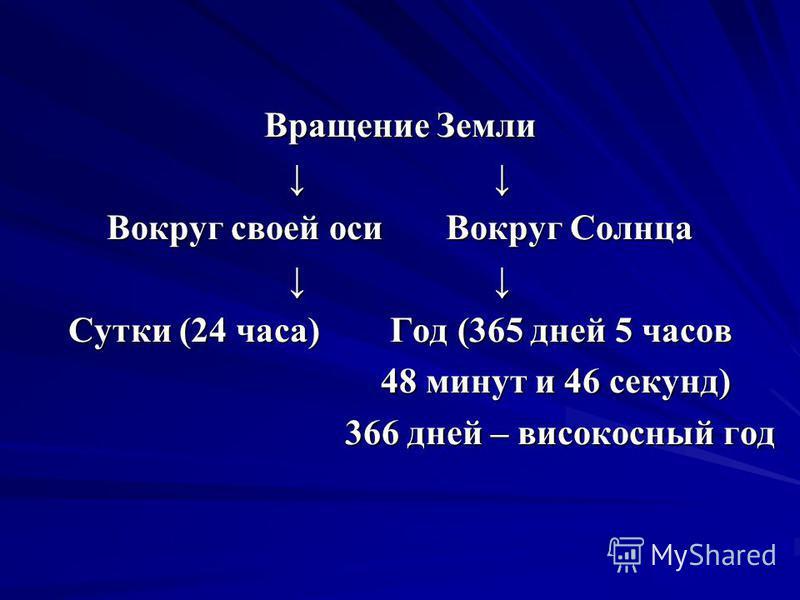 Вращение Земли Вокруг своей оси Вокруг Солнца Сутки (24 часа) Год (365 дней 5 часов 48 минут и 46 секунд) 48 минут и 46 секунд) 366 дней – високосный год 366 дней – високосный год