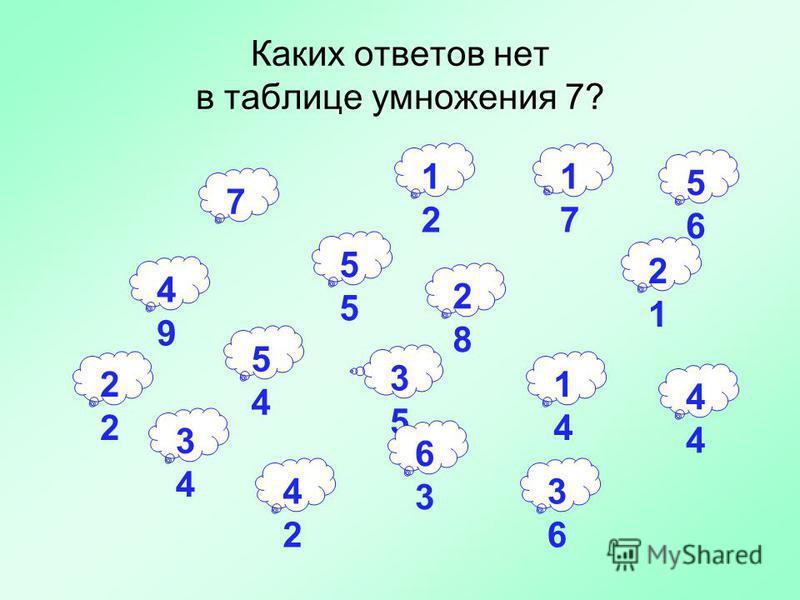 Каких ответов нет в таблице умножения 7? 7 1717 3535 4949 2828 6363 3434 1212 1414 2121 4242 3636 5 2 4 5656 5454