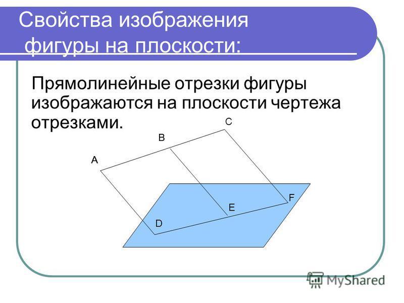 Свойства изображения фигуры на плоскости: Прямолинейные отрезки фигуры изображаются на плоскости чертежа отрезками. А В А С D E F В А