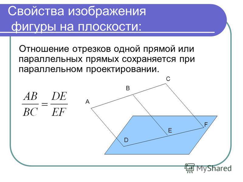 Свойства изображения фигуры на плоскости: Отношение отрезков одной прямой или параллельных прямых сохраняется при параллельном проектировании. С D E F В А