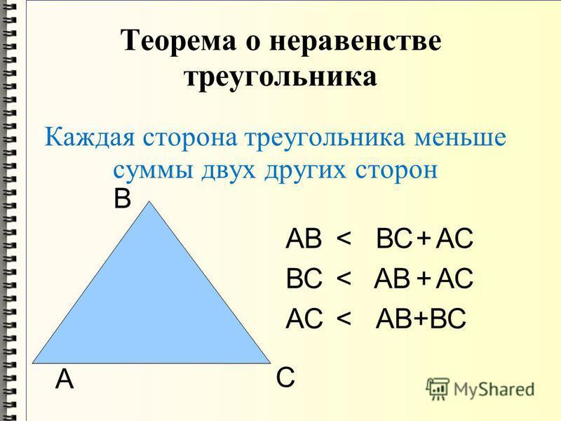 Теорема о неравенстве треугольника Каждая сторона треугольника меньше суммы двух других сторон А В АВВСАС ВСАВАС АВ+ВС + +< < < C