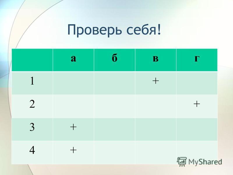 Проверь себя! а б в г 1 + 2 + 3+ 4+