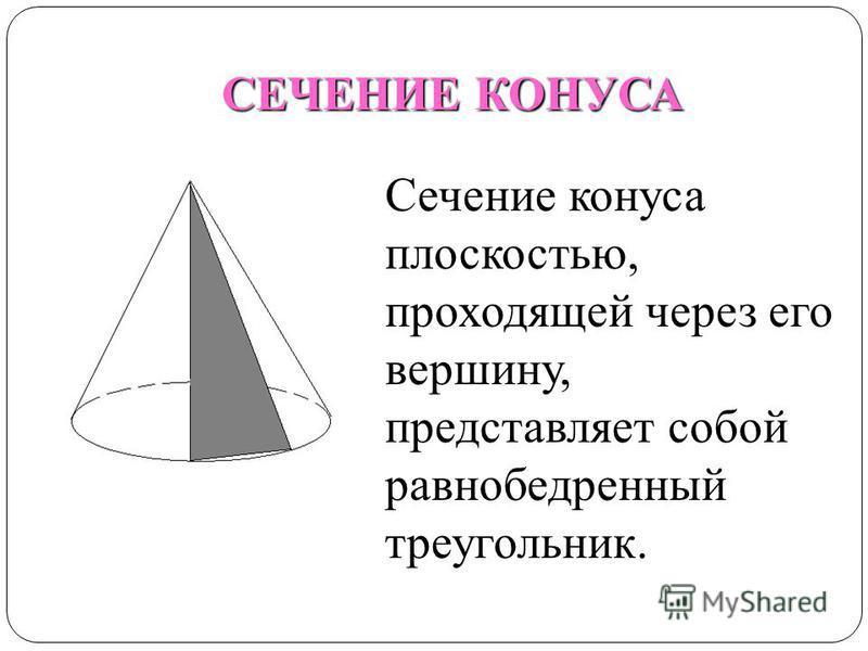 СЕЧЕНИЕ КОНУСА Сечение конуса плоскостью, проходящей через его вершину, представляет собой равнобедренный треугольник.
