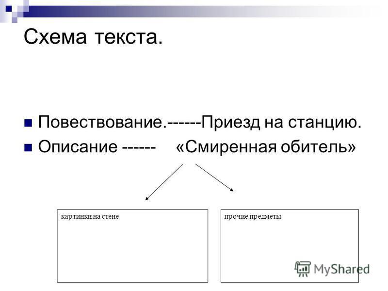 Схема текста.