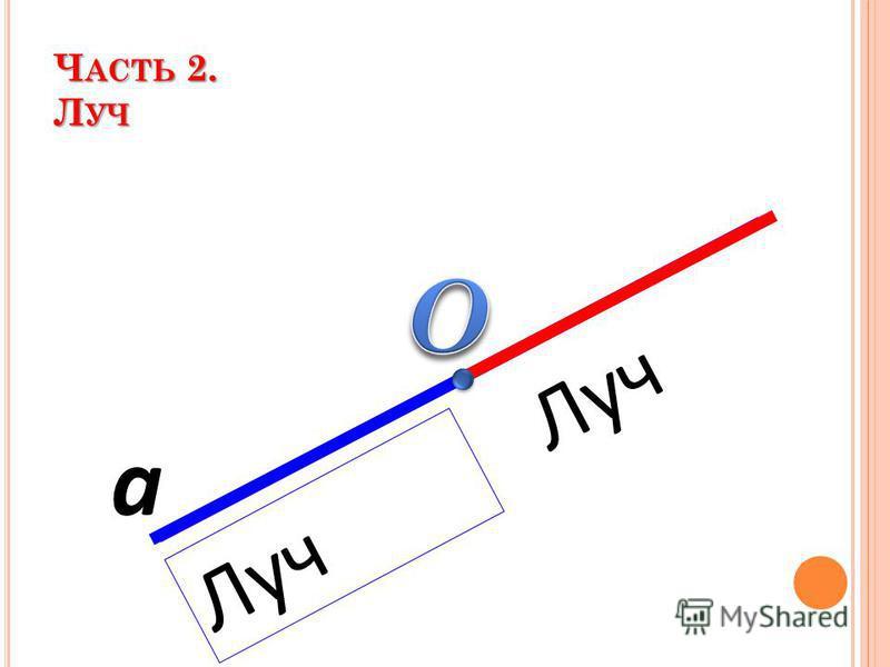 Ч АСТЬ 2. Л УЧ а Луч