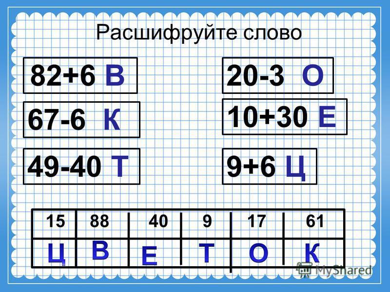 Расшифруйте слово 20-3 О 82+6 В 67-6 К 9+6 Ц49-40 Т 10+30 Е 15 88 40 9 17 61