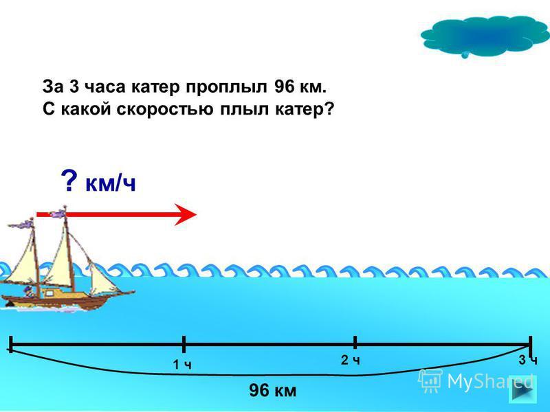 Скорость ВремяРасстояние 120 км 2 ч 60 км/чР : В 60 км/ч 120 км 2 чР : С 60 км/ч 2 ч 120 кмС × В × =