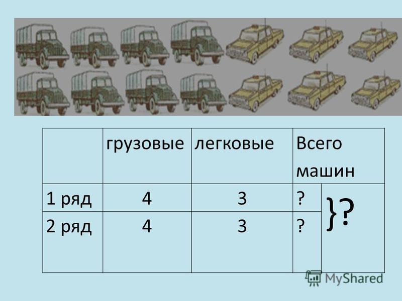 грузовые легковые Всего машин 1 ряд 43? }?}? 2 ряд 43?