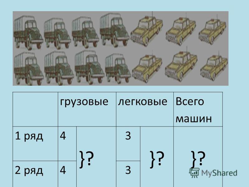 грузовые легковые Всего машин 1 ряд 4 }?}? 3 }?}?}?}? 2 ряд 43