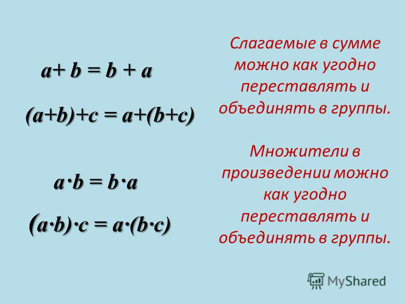 a+ b = b + a Слагаемые в сумме можно как угодно переставлять и объединять в группы. Множители в произведении можно как угодно переставлять и объединять в группы. (a+b)+с = a+(b+с) a·b = b·a ( ab)с = a(bс)