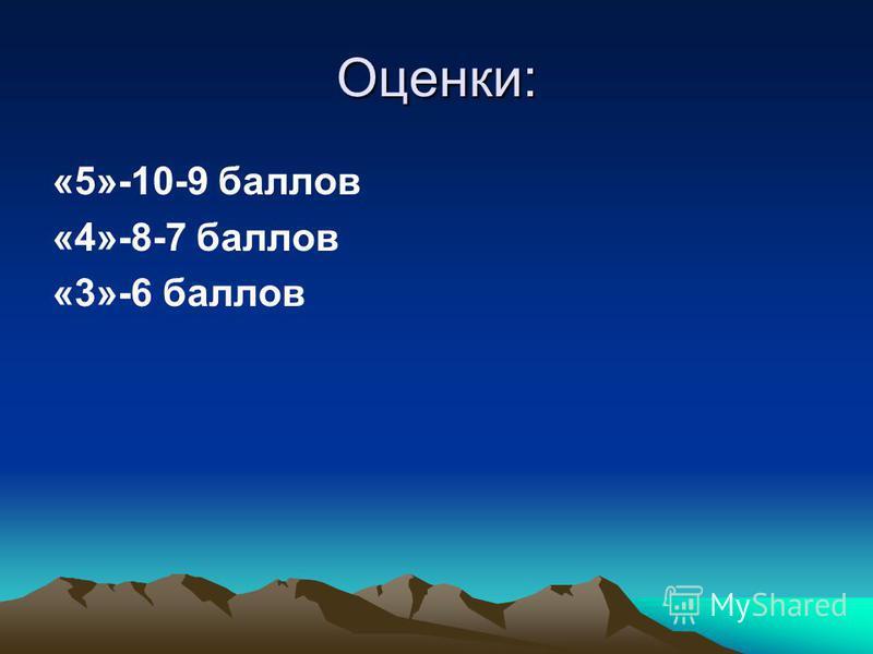 Ответы: 4.1-В 4.2-Б 4.3-Г 4.4-Б 4.5-А 4.6-В 4.7-Г 4.8-Б 4.9-Г 4.0-Б