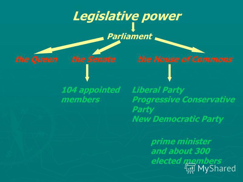 the Queen the Senate Legislative power Parliament the House of Commons 104 appointed members prime minister and about 300 elected members Liberal Party Progressive Conservative Party New Democratic Party