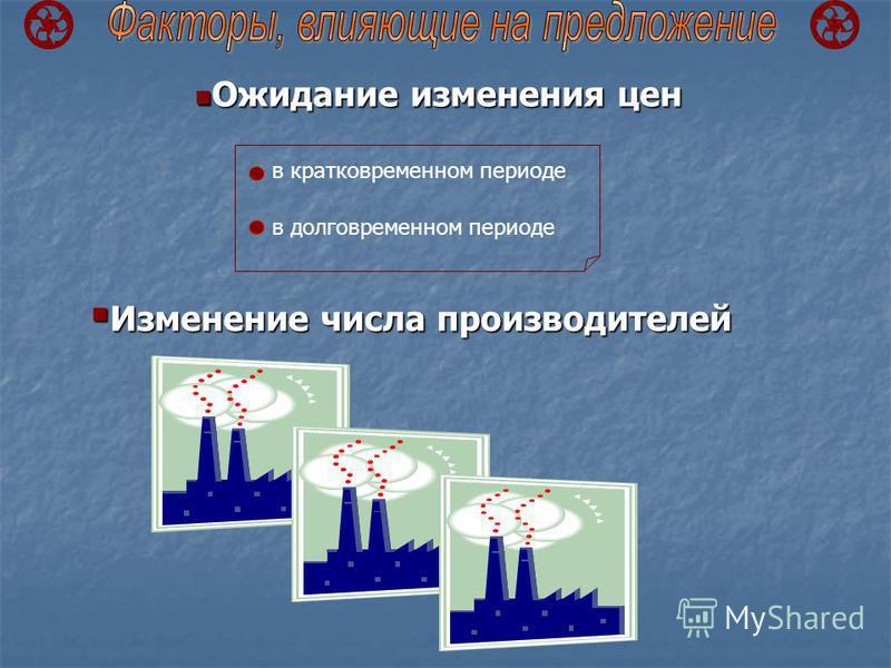 Изменение цен на товары, производимые в аналогичных условиях Изменение цен на товары, производимые в аналогичных условиях Цена Предложение