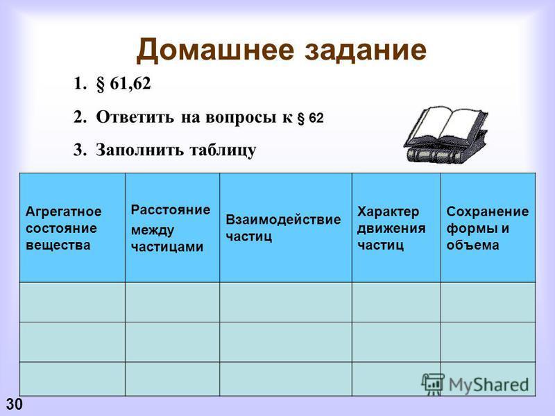 Домашнее задание 1.§ 61,62 2. Ответить на вопросы к § 62 3. Заполнить таблицу Агрегатное состояние вещества Расстояние между частицами Взаимодействие частиц Характер движения частиц Сохранение формы и объема 30