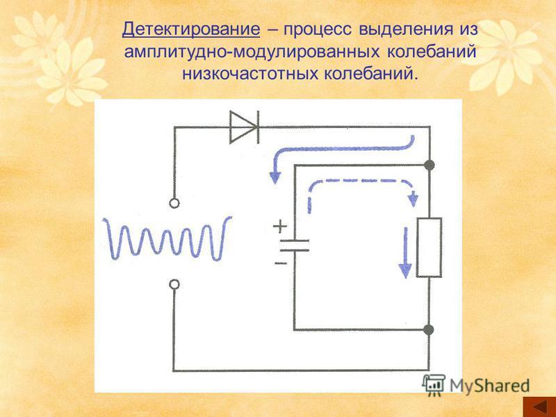 Детектирование – процесс выделения из амплитудно-модулированных колебаний низкочастотных колебаний.