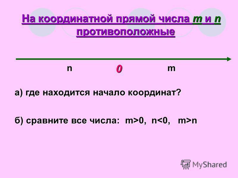 На координатной прямой числа m и n противоположные n m а) где находится начало координат? 0 б) сравните все числа: m>0, n n