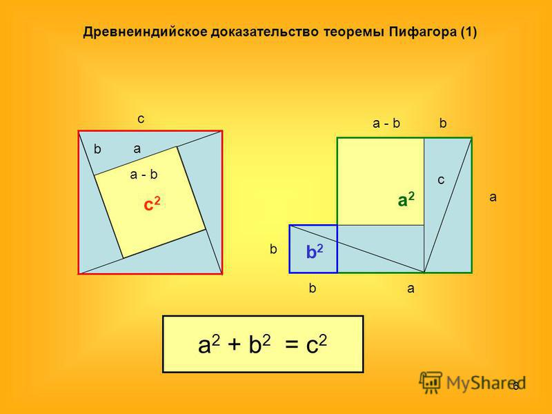 6 Древнеиндийское доказательство теоремы Пифагора (1) a c b a - b c2c2 a b а 2 а 2 b2b2 a c b b a 2 + b 2 = c 2