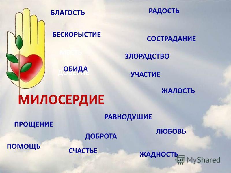 МИЛОСЕРДИЕ ЗЛОРАДСТВО СОСТРАДАНИЕ ЖАЛОСТЬ ЛЮБОВЬ БЛАГОСТЬ ПРОЩЕНИЕ ПОМОЩЬ РАДОСТЬ ДОВЕРИЕ БЕСКОРЫСТИЕ МЕСТЬ ОБИДА ЖАДНОСТЬ РАВНОДУШИЕ УЧАСТИЕ ДОБРОТА СЧАСТЬЕ