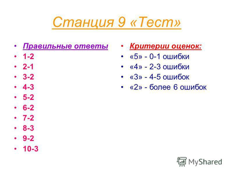 Станция 9 «Тест» Правильные ответы 1-2 2-1 3-2 4-3 5-2 6-2 7-2 8-3 9-2 10-3 Критерии оценок: «5» - 0-1 ошибки «4» - 2-3 ошибки «3» - 4-5 ошибок «2» - более 6 ошибок