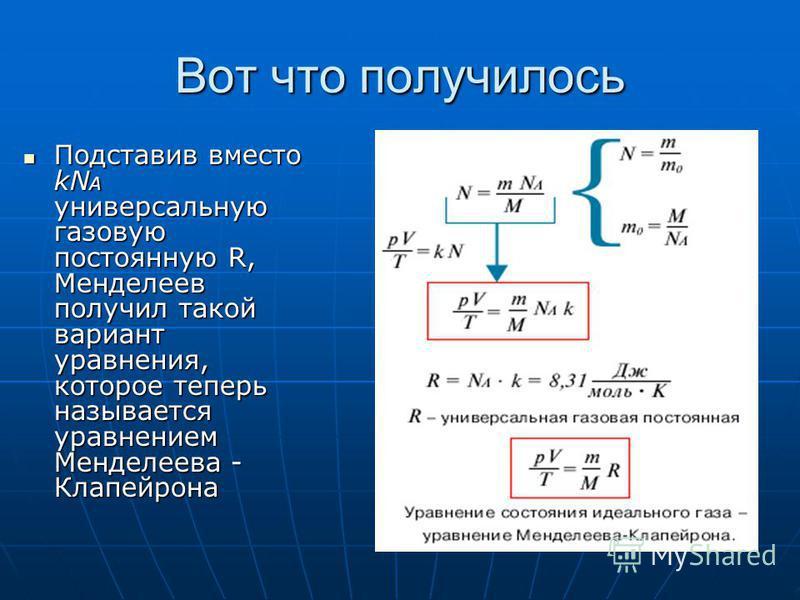 Вот что получилось Подставив вместо kN A универсальную газовую постоянную R, Менделеев получил такой вариант уравнения, которое теперь называется уравнением Менделеева - Клапейрона Подставив вместо kN A универсальную газовую постоянную R, Менделеев п