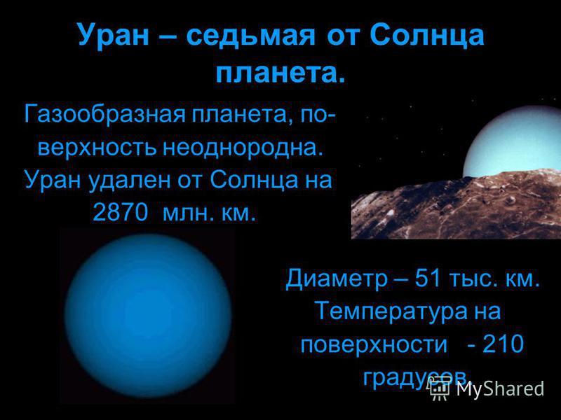 Уран – седьмая от Солнца планета. Газообразная планета, поверхность неоднородна. Уран удален от Солнца на 2870 млн. км. Диаметр – 51 тыс. км. Температура на поверхности - 210 градусов.
