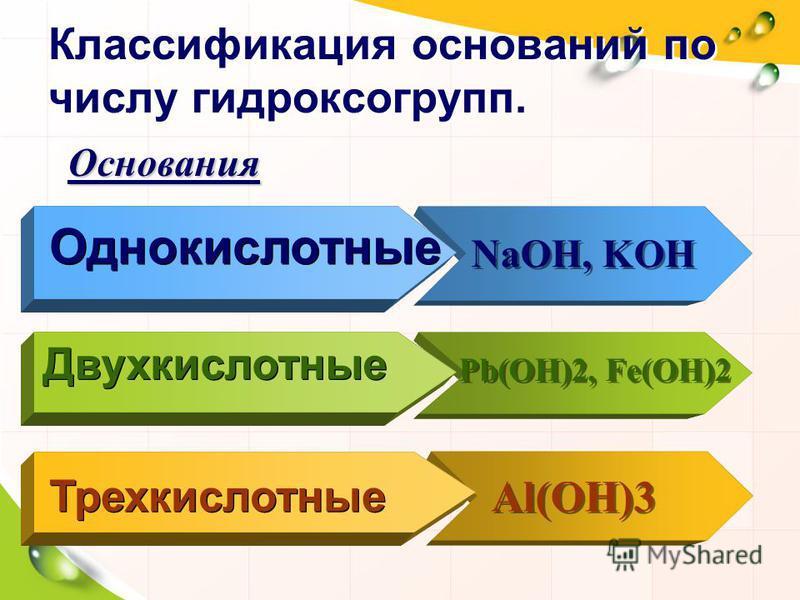Однокислотные NaOH, KOH Двухкислотные Pb(OH)2, Fe(OH)2 Трехкислотные Al(OH)3 Классификация оснований по числу гидроксогрупп. Основания