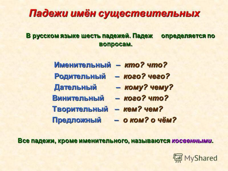 Падежи имён существительных В русском языке шесть падежей. Падеж определяется по вопросам. Именительный – кто? что? Родительный – кого? чего? Родительный – кого? чего? Дательный – кому? чему? Дательный – кому? чему? Винительный – кого? что? Винительн