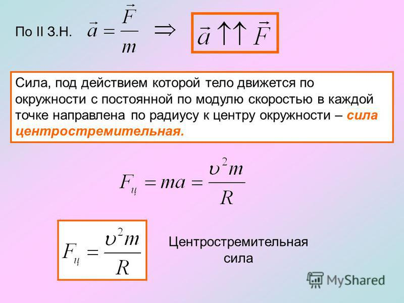 По II З.Н. Сила, под действием которой тело движется по окружности с постоянной по модулю скоростью в каждой точке направлена по радиусу к центру окружности – сила центростремительная. Центростремительная сила