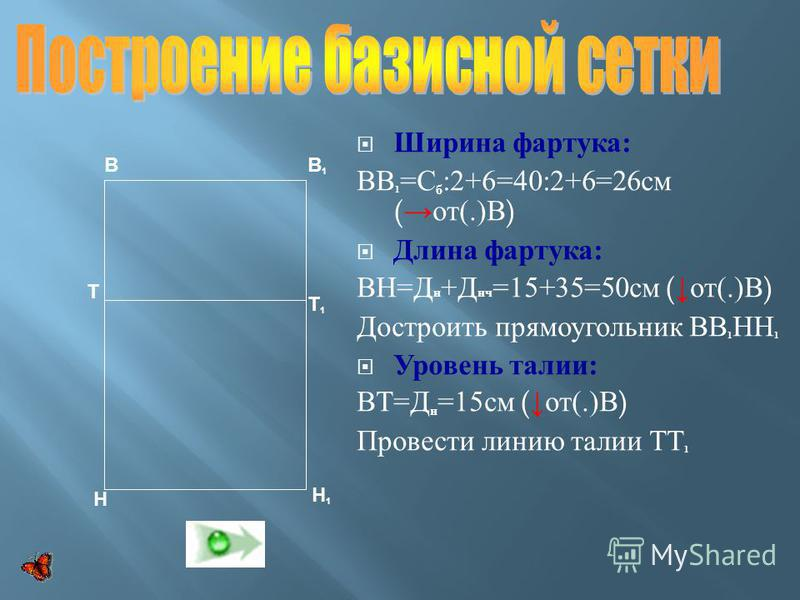 Ширина фартука : ВВ 1 = С б :2+6=40:2+6=26 см ( от (.) В ) Длина фартука : ВН = Д н + Д нч =15+35=50 см ( от (.) В ) Достроить прямоугольник ВВ 1 НН 1 Уровень талии : ВТ = Д н =15 см ( от (.) В ) Провести линию талии ТТ 1 Т Т1Т1 Н Н1Н1 В В 1