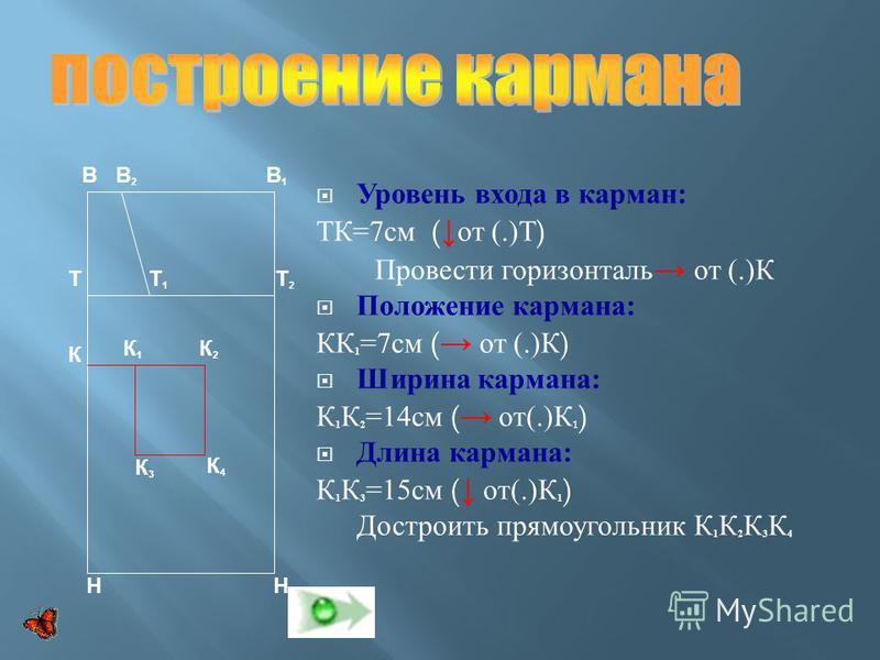 Уровень входа в карман: ТК=7 см ( от (.)Т) Провести горизонталь от (.)К Положение кармана: КК 1 =7 см ( от (.)К) Ширина кармана: К 1 К 2 =14 см ( от(.)К 1 ) Длина кармана: К 1 К 3 =15 см ( от(.)К 1 ) Достроить прямоугольник К 1 К 2 К 3 К 4 В В 2 В 1