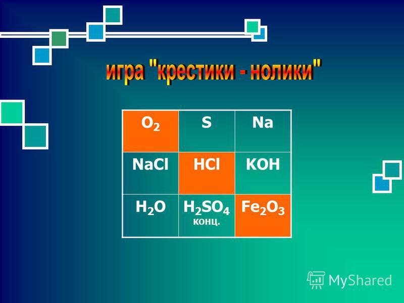 О2О2 SNa NaClHClKOH Н2OН2OH 2 SO 4 КОНЦ. Fe 2 O 3