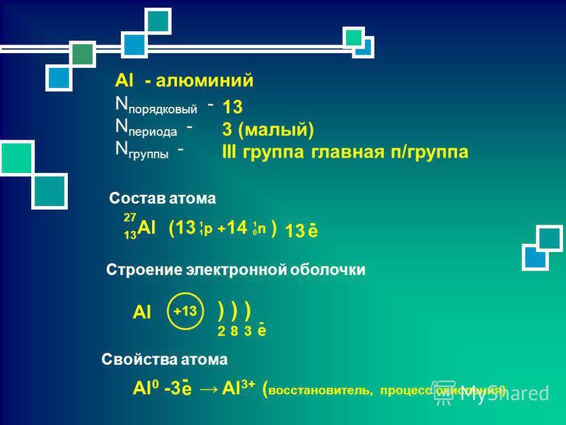 Al - алюминий N порядковый - N периода - N группы - 13 3 (малый) III группа главная п/группа Состав атома Al 27 13 (13 р + 1010 n1 14) 13 е - Строение электронной оболочки Al +13 ))) 28 3 е - Свойства атома Al 0 -3 е - Al 3+ ( восстановитель, процесс