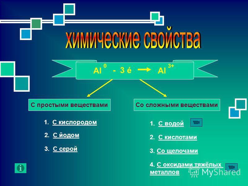 С простыми веществами Со сложными веществами 1. С кислородомС кислородом 2. С йодомС йодом 3. С серой 1. С водойС водой 2. С кислотамиС кислотами 3. Со щелочами Со щелочами 4. С оксидами тяжёлыхС оксидами тяжёлых металлов 0 Al - 3 é 3+ Al