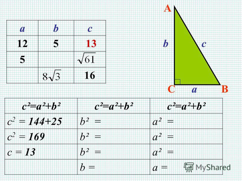 A BCa bc abc 125 13 5 16 с²=а²+b² c 2 = 144+25b² =a² = c 2 = 169b² =a² = c = 13b² =a² = b =a =