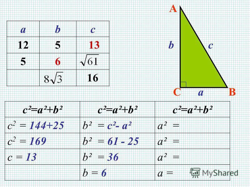 A BCa bc abc 125 13 56 16 с²=а²+b² c 2 = 144+25b² = с²- а²a² = c 2 = 169b² = 61 - 25a² = c = 13b² = 36a² = b = 6a =
