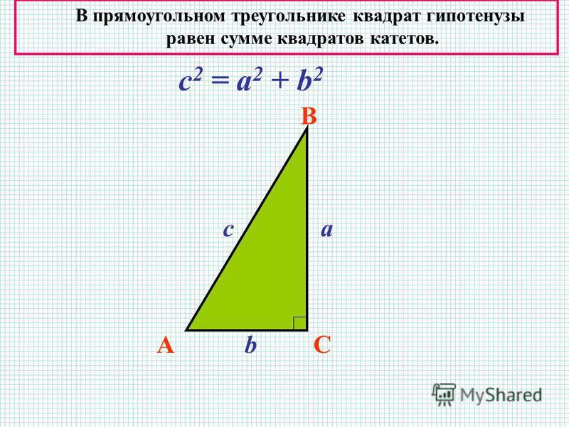 A B C a b c c 2 = a 2 + b 2 В прямоугольном треугольнике квадрат гипотенузы равен сумме квадратов катетов.