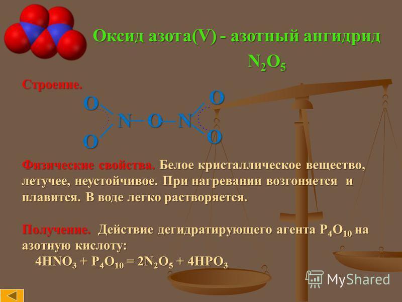 Оксид азота(V) - азотный ангидрид Строение. N O N N O N Физические свойства. Белое кристаллическое вещество, летучее, неустойчивое. При нагревании возгоняется и плавится. В воде легко растворяется. Получение. Действие дегидратирующего агента Р 4 О 10
