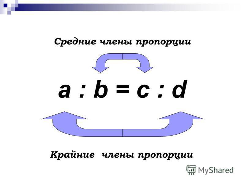 a : b = c : d Средние члены пропорции Крайние члены пропорции