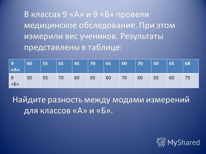 В классах 9 «А» и 9 «Б» провели медицинское обследование. При этом измерили вес учеников. Результаты представлены в таблице: Найдите разность между модами измерений для классов «А» и «Б». 9 «А» 6055654570656070506568 9 «Б» 5055706065607060556075
