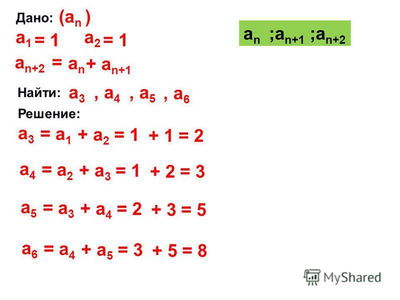 Дано: (а n ) Найти: а 3 а 3, а 4, а 5 Решение:, а 6 а n+2 = + а n+1 anan + а 2 а 1 а 1 = а 3 а 3 + 1 = 2 = 1 а 1 а 1 а 2 а 2 anan ;а n+2 ;а n+1 + а 3 а 2 а 2 = а 4 а 4 + 2 = 3 = 1 + а 4 а 3 а 3 = а 5 а 5 + 3 = 5 = 2 + а 5 а 4 а 4 = а 6 а 6 + 5 = 8 =
